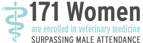 171 women