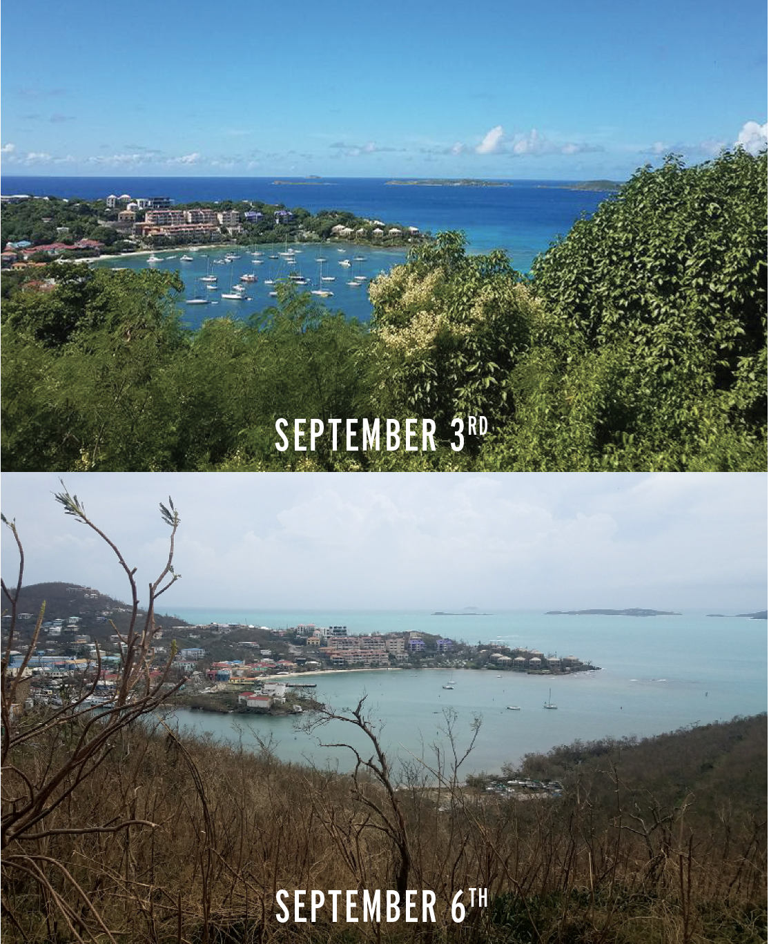 Storm Comparison September