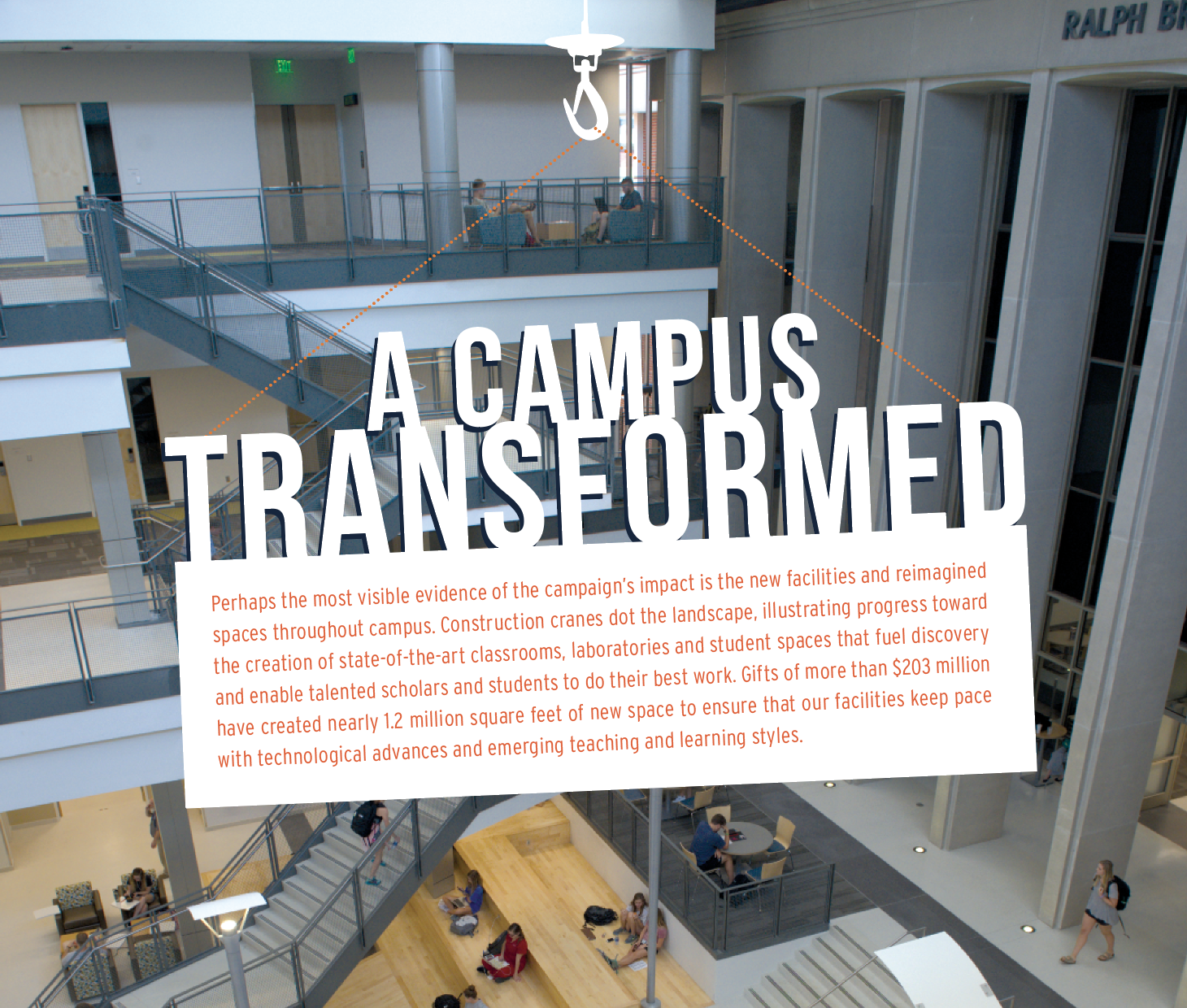 A Campus Transformed; Perhaps the most visible evidence of the campaign's impact is the new facilities and reimagined spaces throughout campus. Construction cranes dot the landscape, illustrating progress toward the creation of state-of-the-art classrooms, laboratories and student spaces that fuel discovery and enable talented scholars and students to do their best work. Gifts of more than $203 million have created nearly 1.2 million square feet of new space to ensure that our facilities keep pace with technological advances and emerging teaching and learning styles.