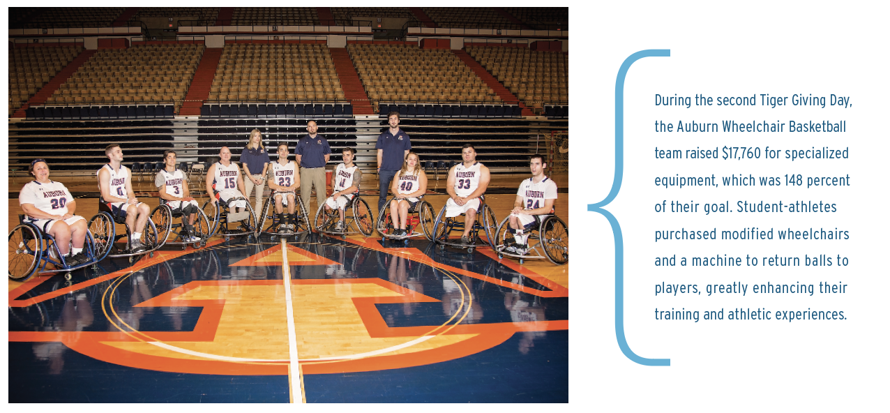 Wheelchair Basketball Team in Arena; During the second Tiger Giving Day, the Auburn Wheelchair Basketball team raised $17,760 for specialized equipment, which was 148 percent of their goal. Student-athletes purchased modified wheelchairs and a machine to return balls to players, greatly enhancing their training and athletic experiences.