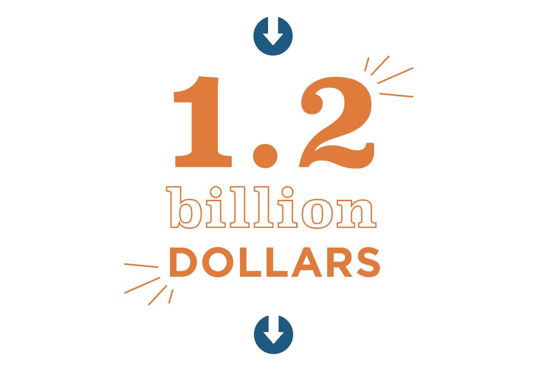 1.2 billion dollars
