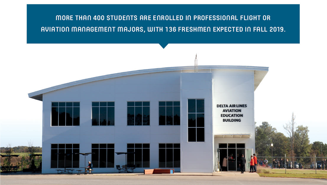 More than 400 students are enrolled in professional flight or aviation management majors, with 136 freshmen expected in Fall 2019.