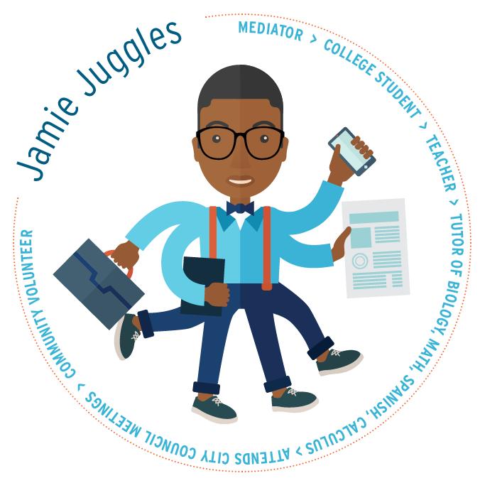 Jamie Juggles mediator ></noscript> college student > teacher > tutor of biology, math, Spanish, calculus > Attends City Council meetings > community volunteer