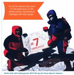 It's not the summits that count — it's the experiences, it's the shared cultures, the sharing of challenges with other people.; Morton (left) with climbing partner Willi Pritti atop the Vinson Massif in Antartica.