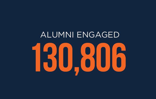 Alumni Engaged