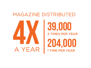 4X a year magazine distributed