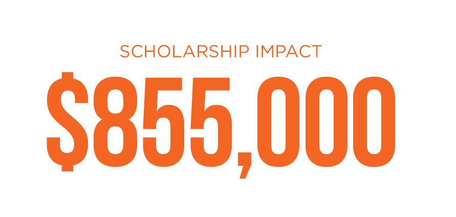 Scholarship Impact $855,000