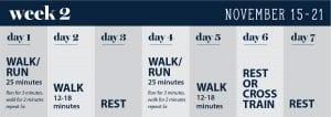 Week 2 Training Recommendation