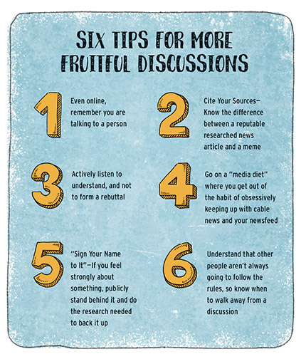 Six Tips for more fruitful discussions