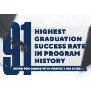 Athletics Posts Highest Graduation Rate in Program History